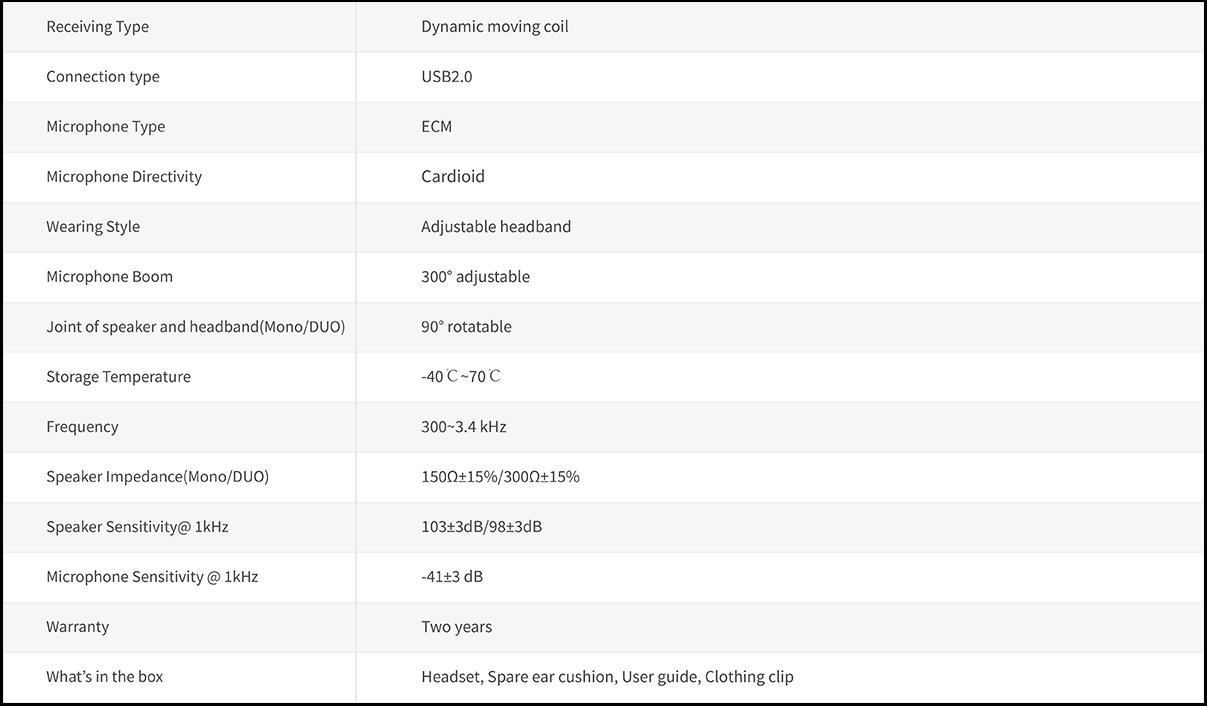 Thông số kỹ thuật USB VT5009 UNC-D