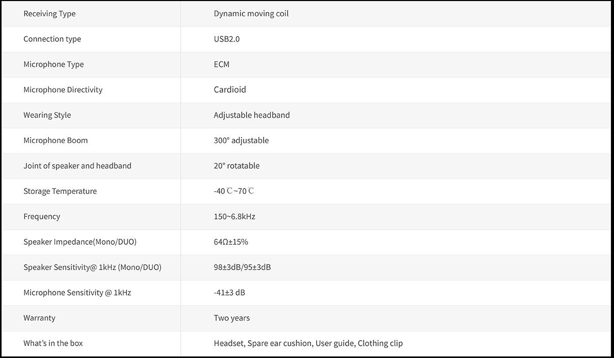 Thông số Tai nghe VT6909 USB
